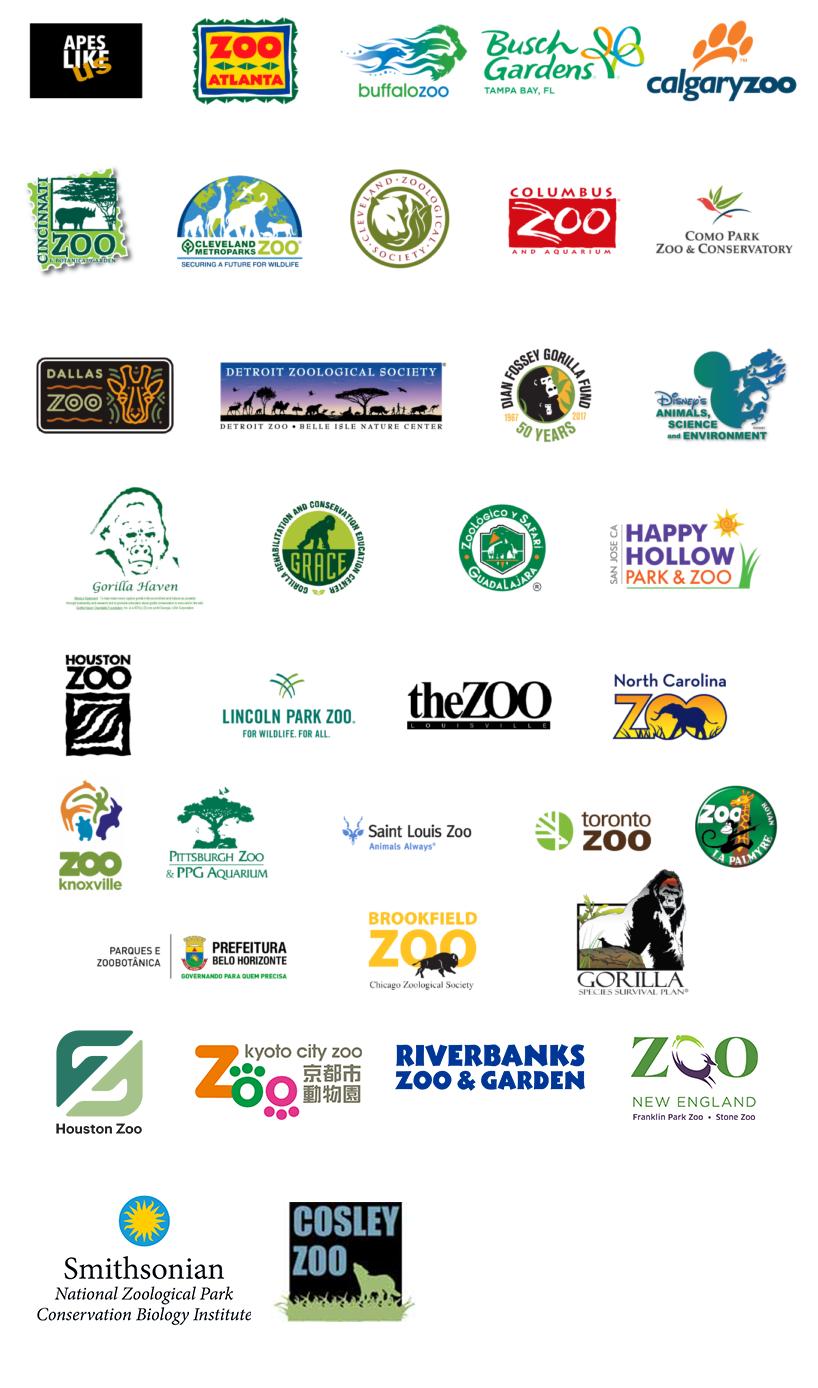 Supporting Organizations World Gorilla Day